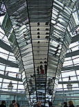 Reichstag the center Mirrors
